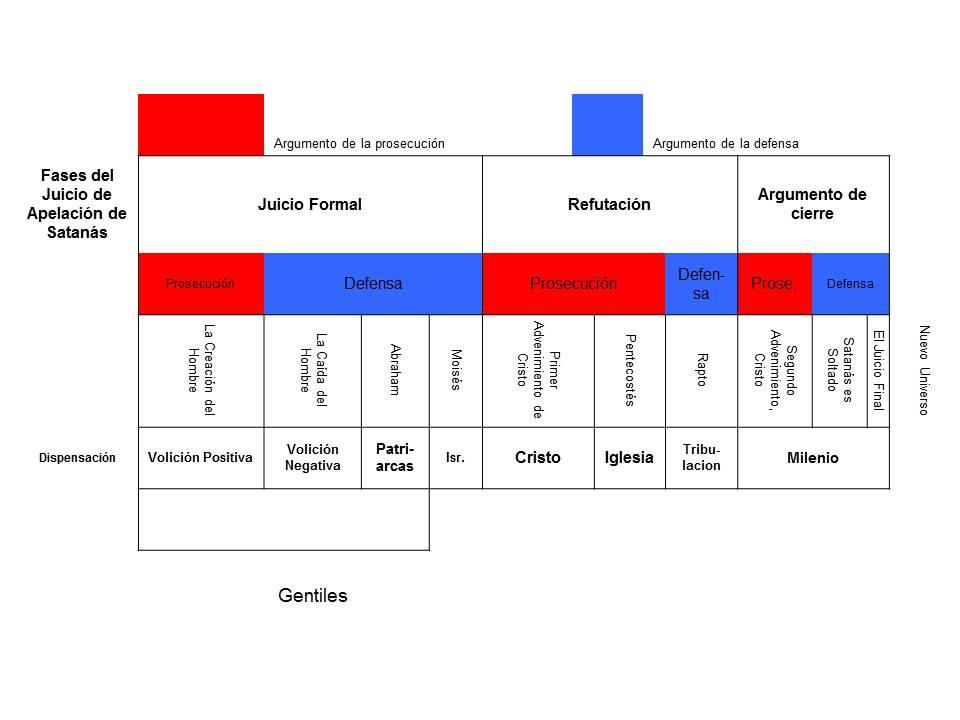 Diapositiva6.1